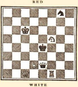 Starting positions on the chess board